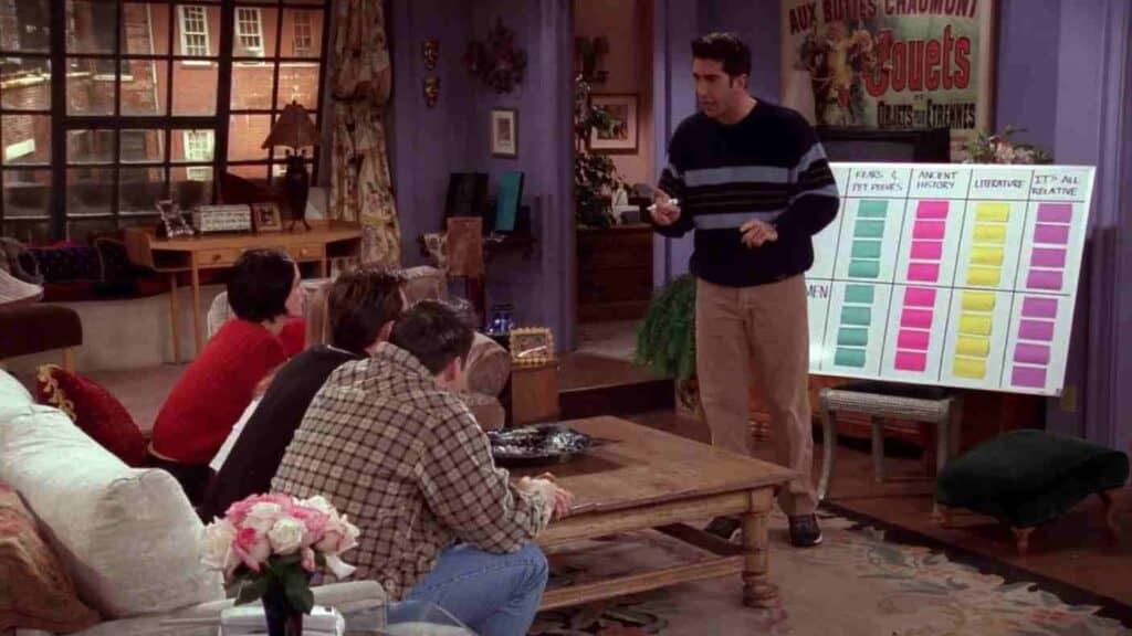 friends quiz newscinema